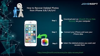 How to Recover Deleted Photos from iPhone X/8/7/6/5/4