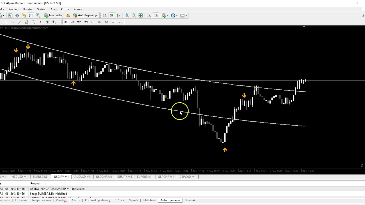 New Astro Indicator 100 Non Repainted System Youtube
