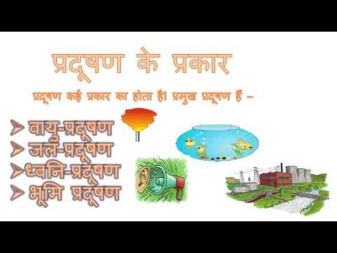 All types of pollution in hindi
