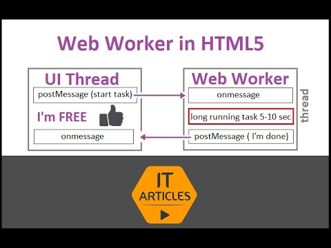 Web Worker - boost JavaScript performance by having 2nd thread