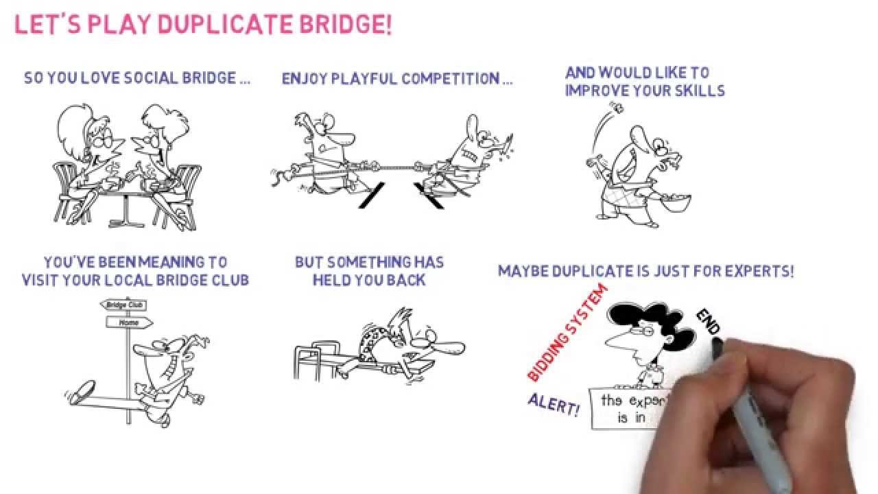Introduction to Duplicate | American Contract Bridge League – ACBL