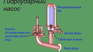 Гидроударный насос. Water Pump. Ram Pump. Водяной насос