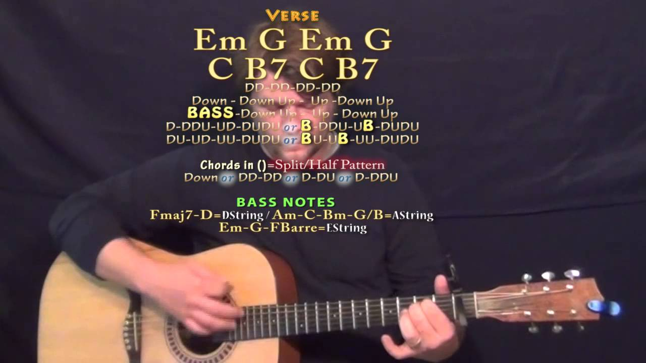 Writings On The Wall Sam Smith Guitar Lesson Chord Chart Capo