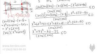 Репетитор по математике Павел Бердов решает нестандартную задачу C3