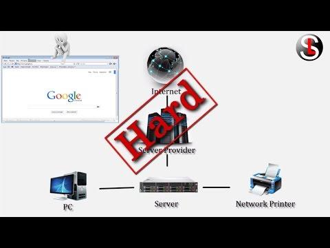 Как посмотреть посещенные сайты через роутер