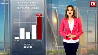 InstaForex tv news: Куда направится котировка USDX?  (17.11.2017)