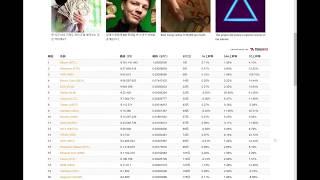 ユニセフが9種類の仮想通貨で寄付を対応!! 暗合通貨 thumbnail