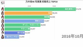 【乃木坂46】 写真集 初動売上ランキング TOP10 (2014~2019)