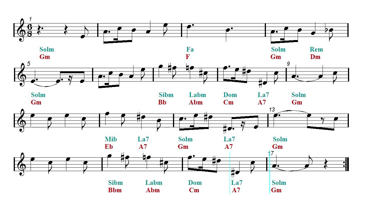 Play Along - HARRY POTTER - Hedwig's Theme (Bb Sheet music ...