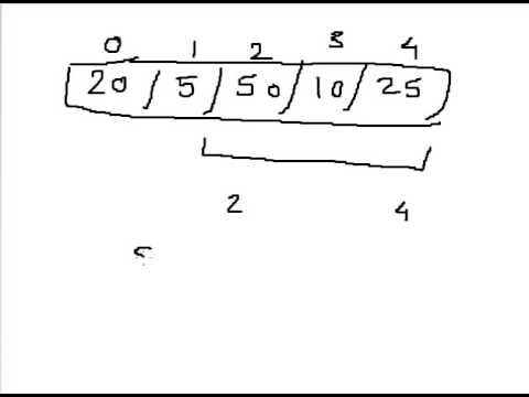 Lecture 69 Collections and Arrays in Java Part 2 of 2