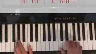 I Will Always Love You Piano Tutorial Whitney Houston/ Dolly Parton