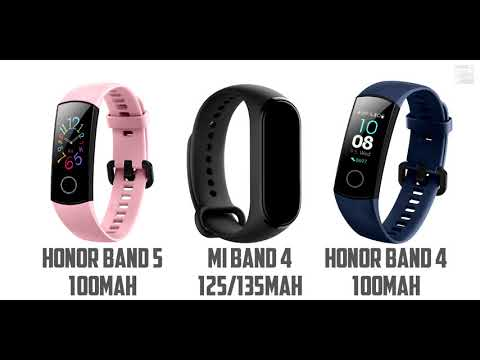 Honor Band 5 vs Xiaomi Mi Band 4  подробное сравнение ЗАМЕРЫ