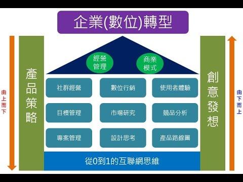 【PM Tone 產品通】2020 企業數位轉型課程框架說明