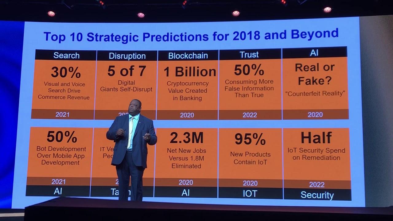 Gartner Events 2020.Strategic Predictions For 2018 And Beyond From Gartner