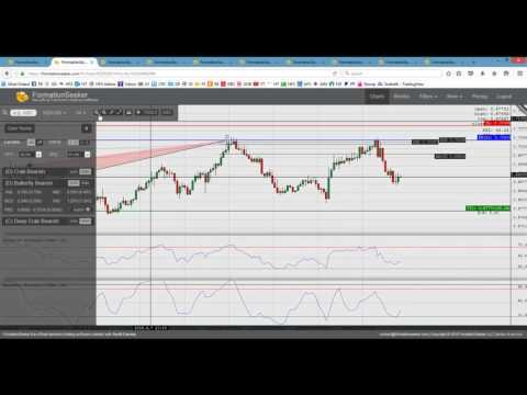 2016 05 04  Live Harmonic Trading with HarmonicForex