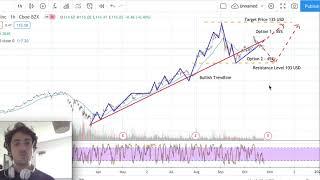 Apple stock analysis - ...