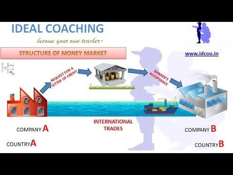 FINANCIAL SYSTEM (MONEY MARKET )-PART 1