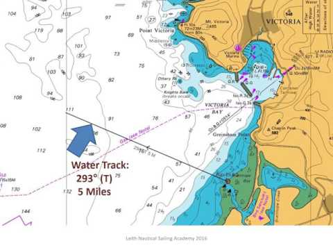 RYA Day Skipper: Plotting an Estimated Position