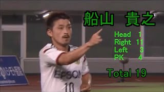 Takayuki Funayama 2014 J2 ALL GOALs.