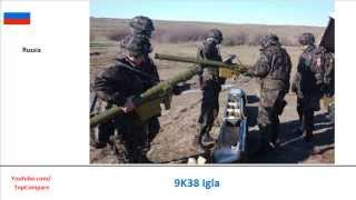 PZR Grom compared to 9K38 Igla, shoulder launched surface-to-air missile specs comparison