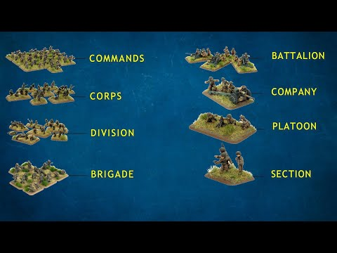 Exact Structure Of The Indian Army | Formation Of Indian Army
