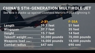 America says China's fifth generation jet fighter J-31 taken from its F-35