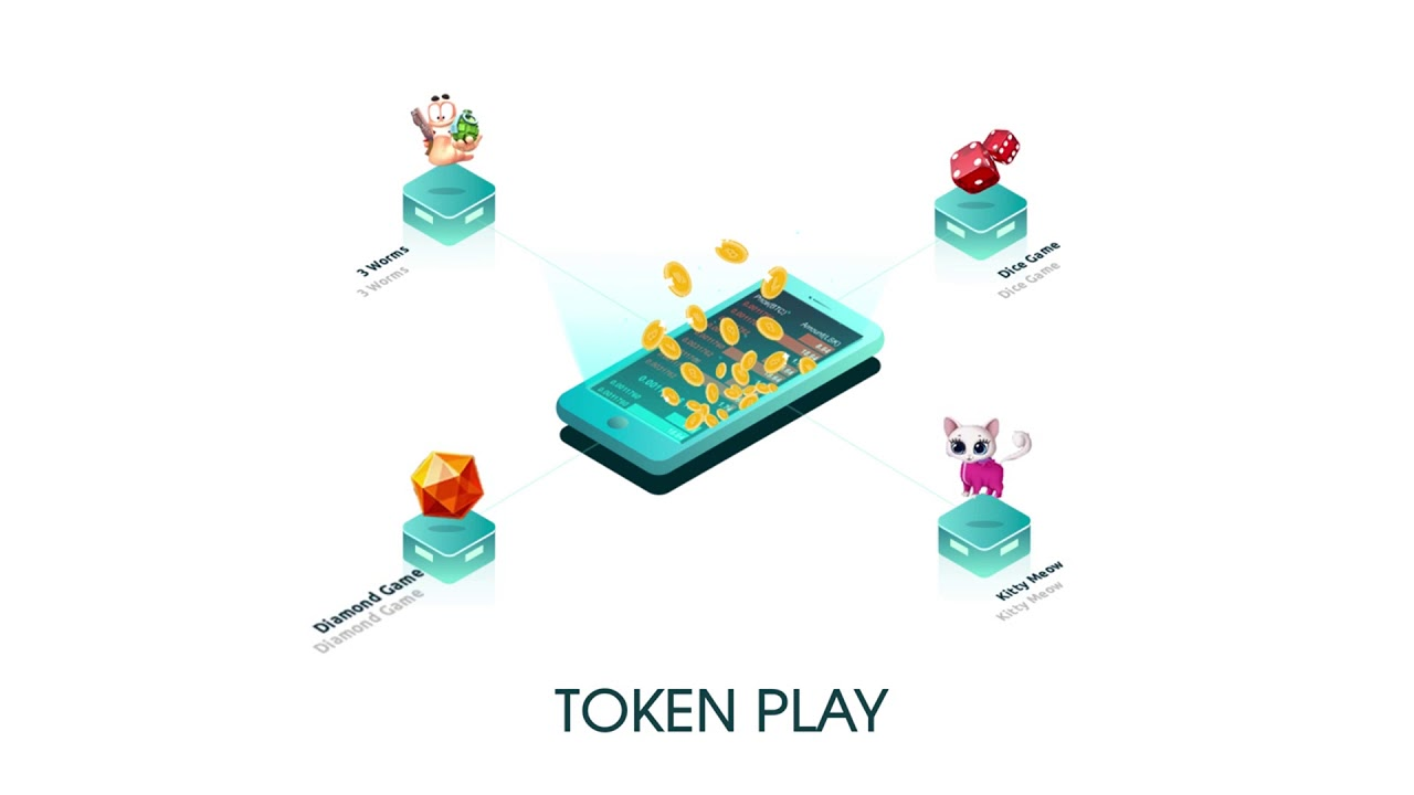 Extradecoin Ico Platform Overview Motherofdragons Electronic Dice Circuit Will Allow Investors To Conduct Spot Trading Through Limit Orders And Market In Addition The Company Support Margin With A