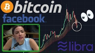 BITCOIN BOUNCE?! | The Facebook Libra Hearing WAS BULLISH FOR BITCOIN!!