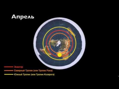 """Плоская Земля. НЕУДОБНЫЕ ФАКТЫ!!! КОНЕЦ ГЕЛИОЦЕНТРИЗМА??!  Эксперимент """"Открытый Космос"""" Ч-2"""