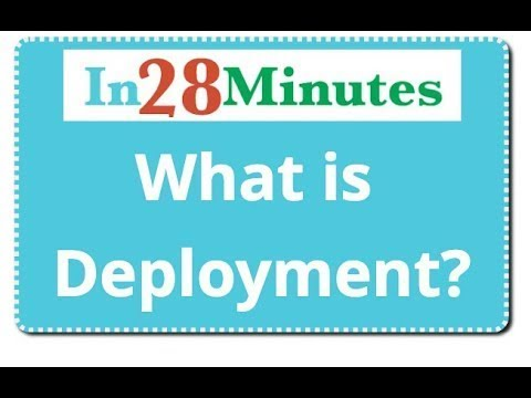Sofware Fundamentals - What Is Deployment?