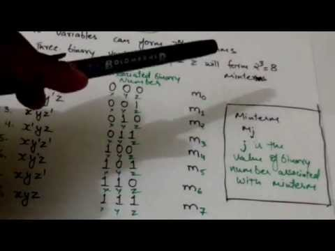 MINTERM AND MAXTERM-BOOLEAN FUNCTIONS (DIGITAL SYSTEM-14)