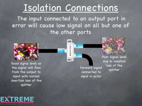 Cable 101 - Isolation