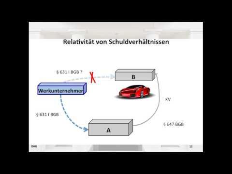 Wächter, Kernthemen Personengesellschaftsrecht V Asset Deal, Share Deal, §§ 25,28 HGB