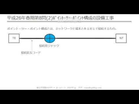 【工担・総合種】平成26年春_技術_8-2(ポイント・ツー・ポイント構成の設備工事)