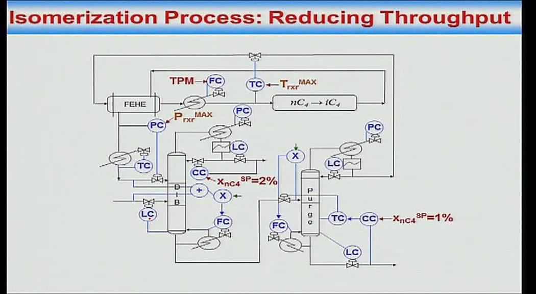 Mod-01 Lec-39 C4 isomerization process revisited