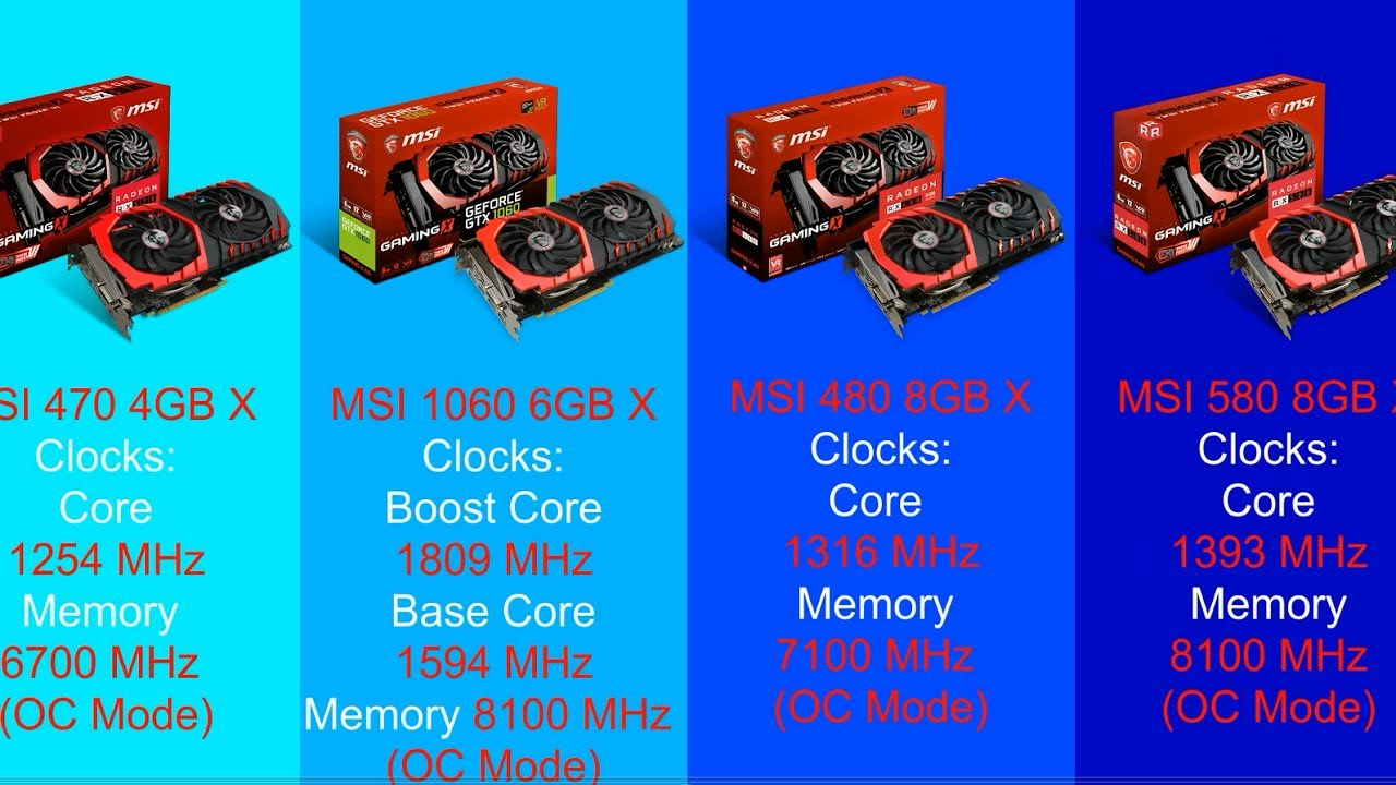 RX 570 4GB vs GTX 1060 6GB vs RX 480 8GB vs RX 580 8GB
