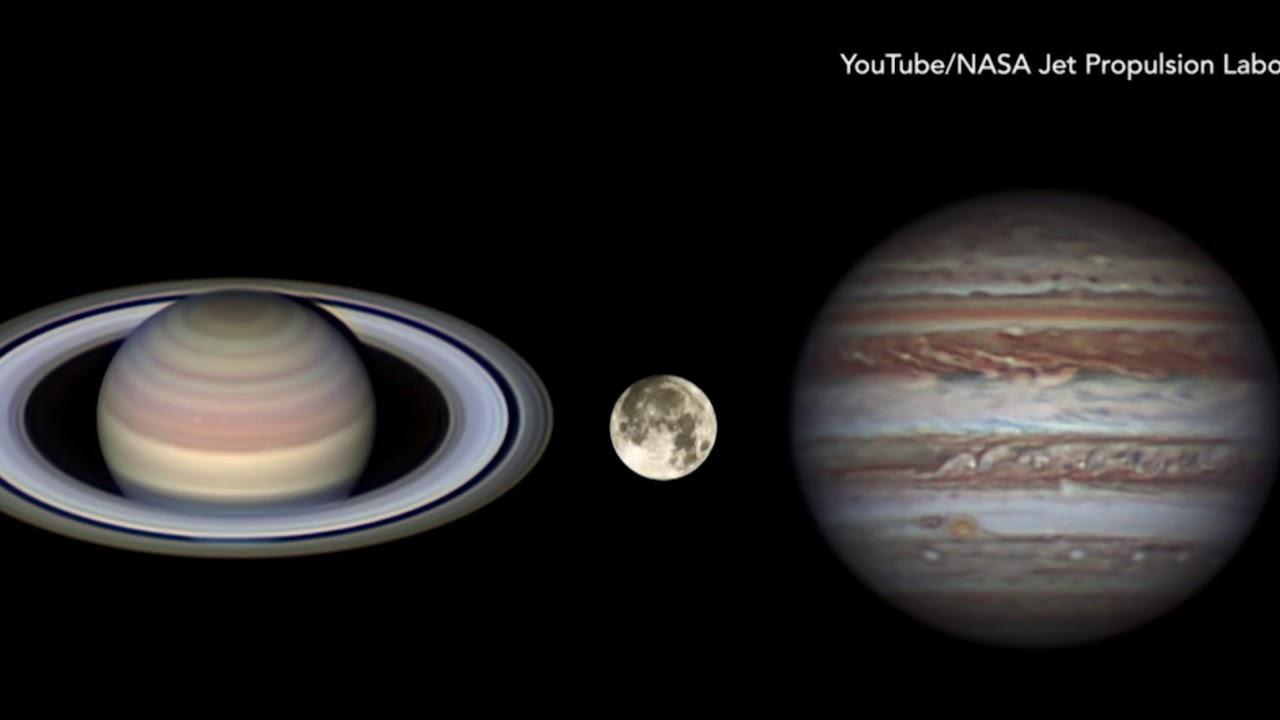 nasa planetary alignment 2019 - 1280×720