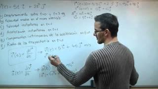 FISICA Desplazamiento, velocidad instantanea, aceleracion tangencial y normal unicoos