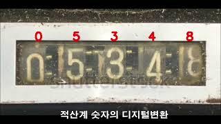 CNSI Smart Gauge Sensor
