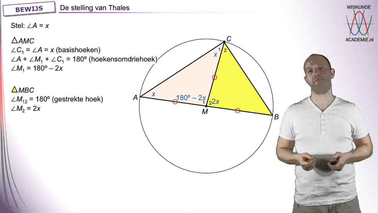 Meetkunde - Bewijs stelling van Thales - WiskundeAcademie