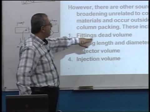 Lecture 40: High Performance Liquid Chromatography(1)