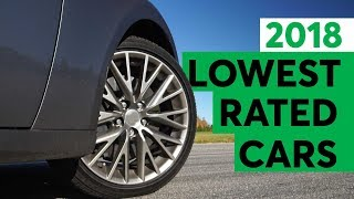 Consumer Reports' 2018 Lowest Rated Cars