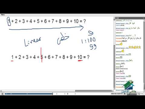Introduction To Computer Science And Programming|Aldarayn Academy|lecture 6