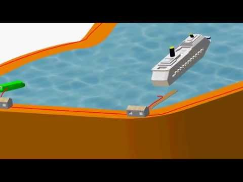 Bacheloroppgave skipsdesign - LNG Power Barge
