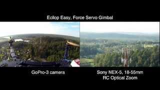 F-Servo. Часть 2. Стабилизация фото / видео камеры