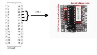 Costycnc .partea4.conectarea Si Softul Necesar.(easy To Build Desktop Cnc Mill Foam)