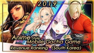 (south Korea) 2019 Full Year Anime Gacha Mobile Game Revenue Tier List