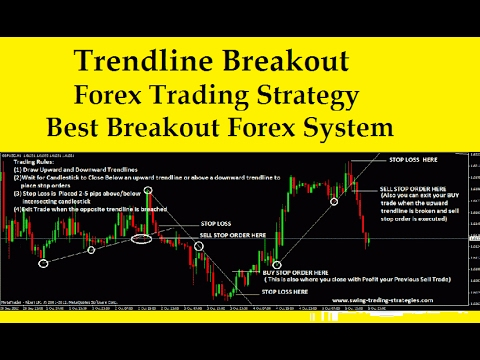 What is breakit forex