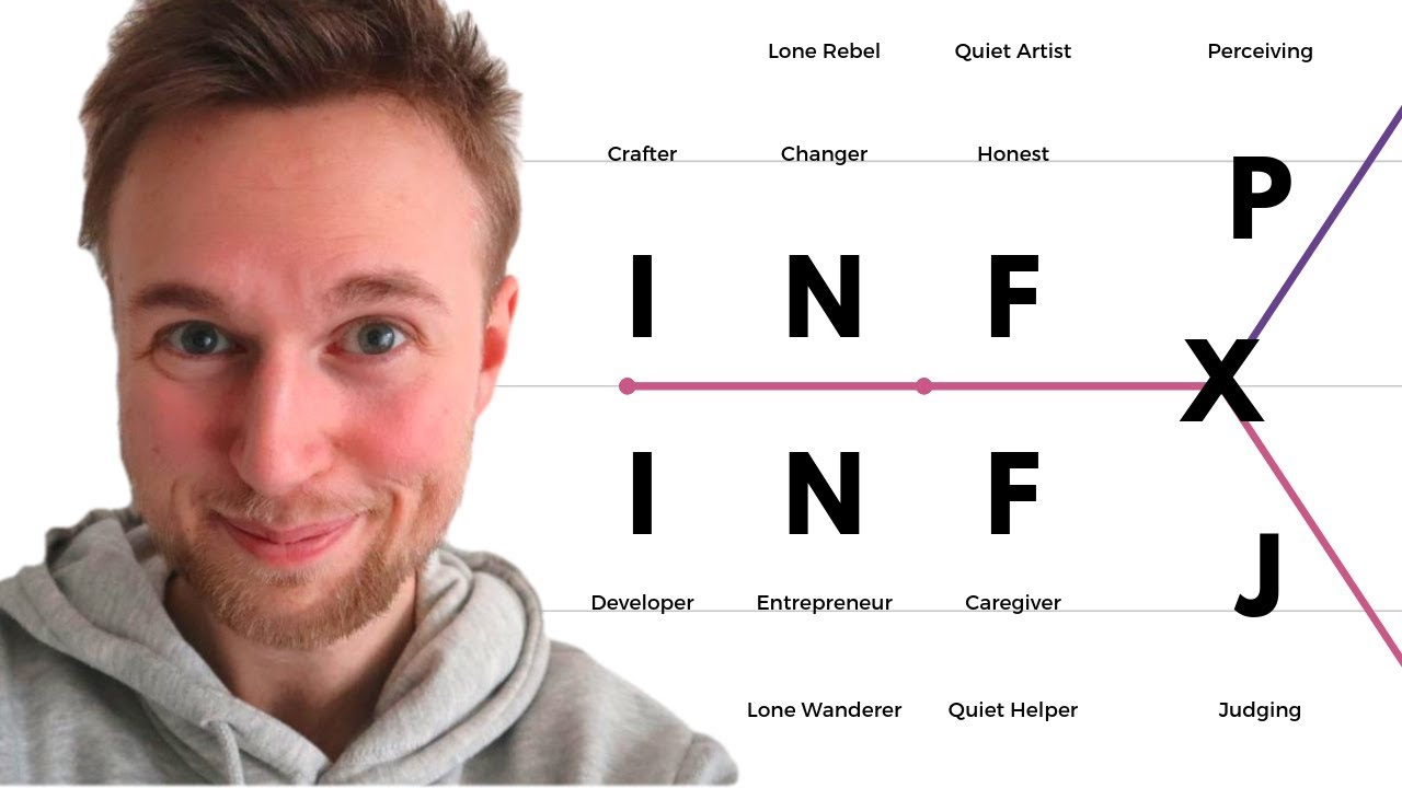 15 Big Differences Between INFJs and INFPs » Erik Thor