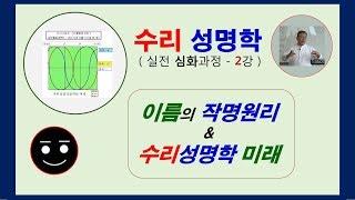 이름 작명법과 수리성명학 특허권 ( 성명학 강의 2강 )